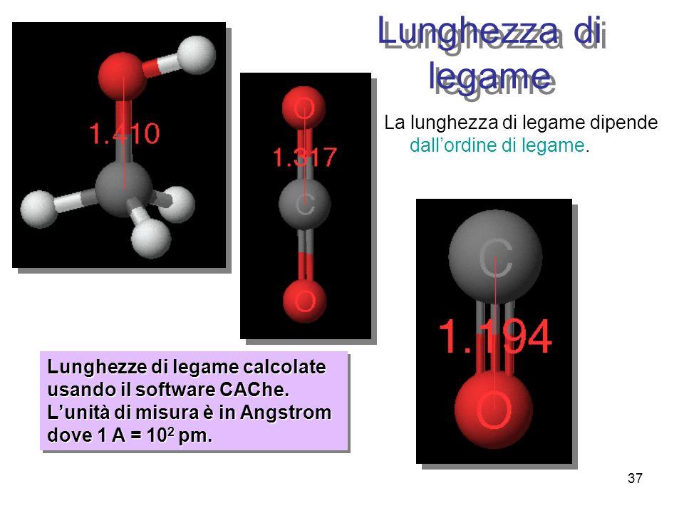 Lunghezza di legame La lunghezza di legame dipende dall'ordine di legame.
