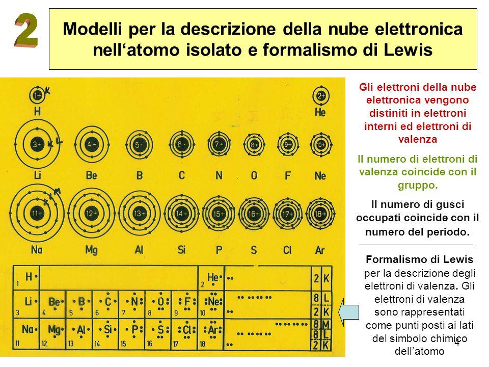 Modelli per la descrizione della nube elettronica nell'atomo isolato e formalismo di Lewis