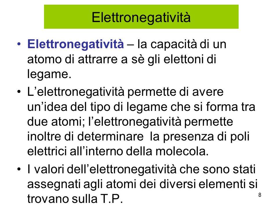 Elettronegatività Elettronegatività – la capacità di un atomo di attrarre a sè gli elettoni di legame.