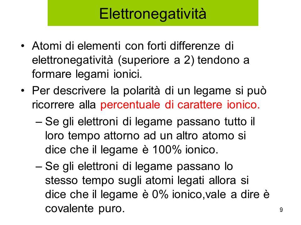 Elettronegatività Atomi di elementi con forti differenze di elettronegatività (superiore a 2) tendono a formare legami ionici.