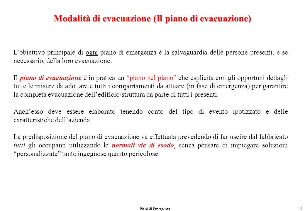 Modalità di evacuazione (Il piano di evacuazione)