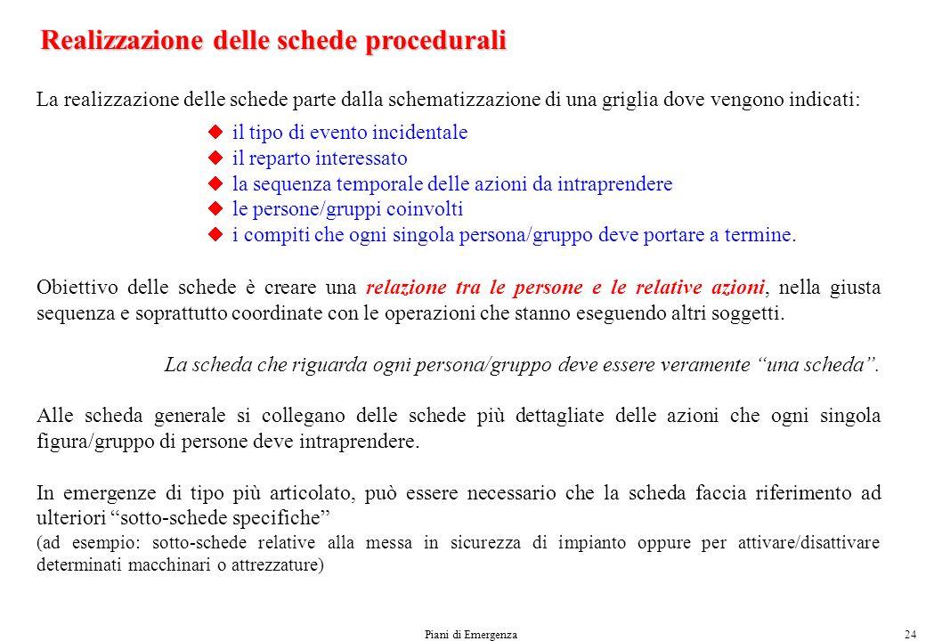Realizzazione delle schede procedurali