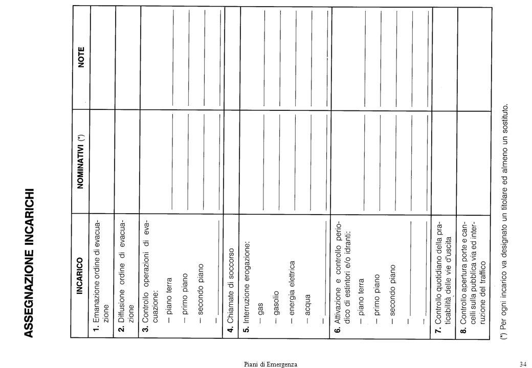 Obiettivi didattici scopo del piano di emergenza ppt for Piani di costruzione del garage
