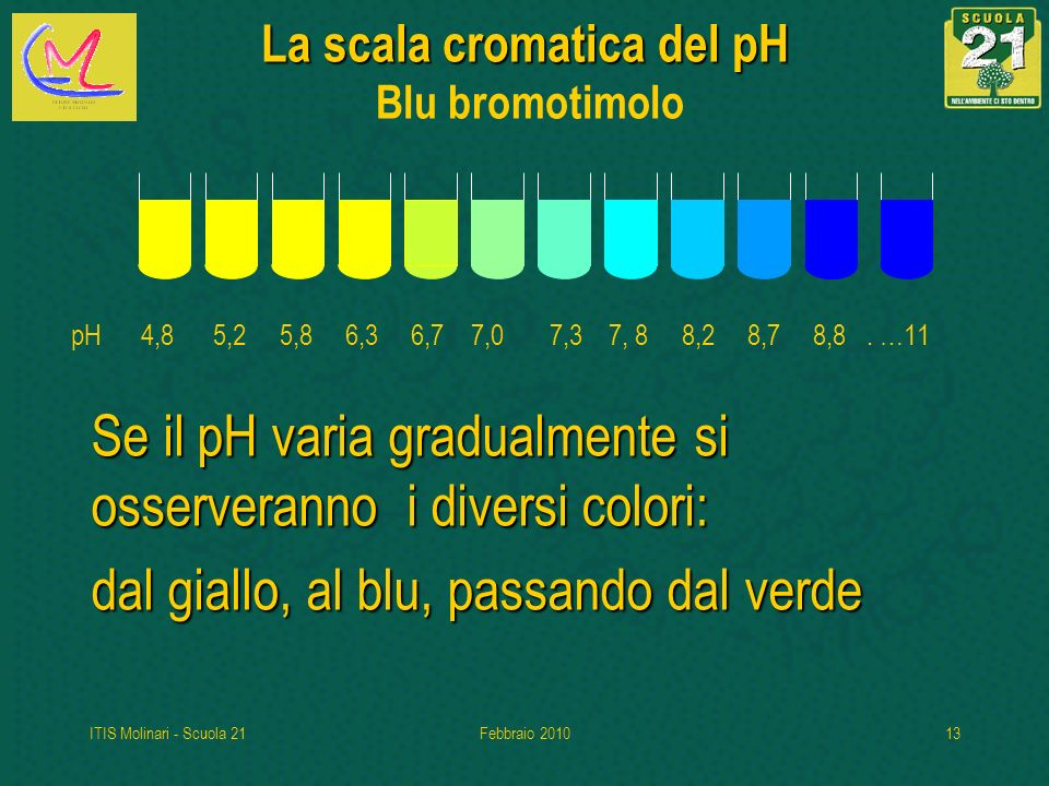 La scala cromatica del pH Blu bromotimolo
