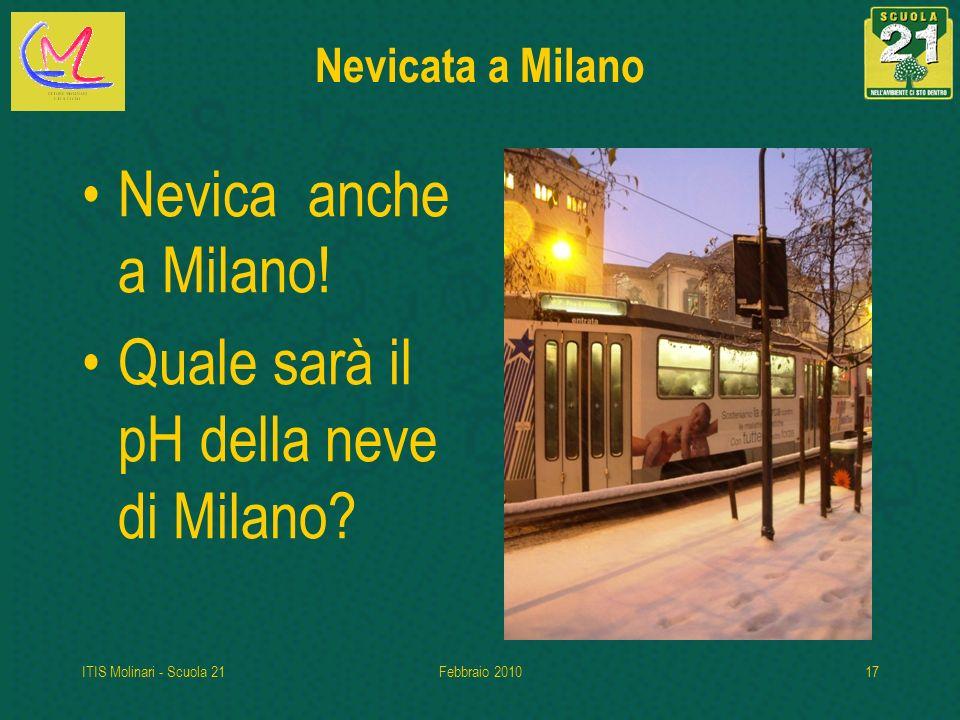 Quale sarà il pH della neve di Milano