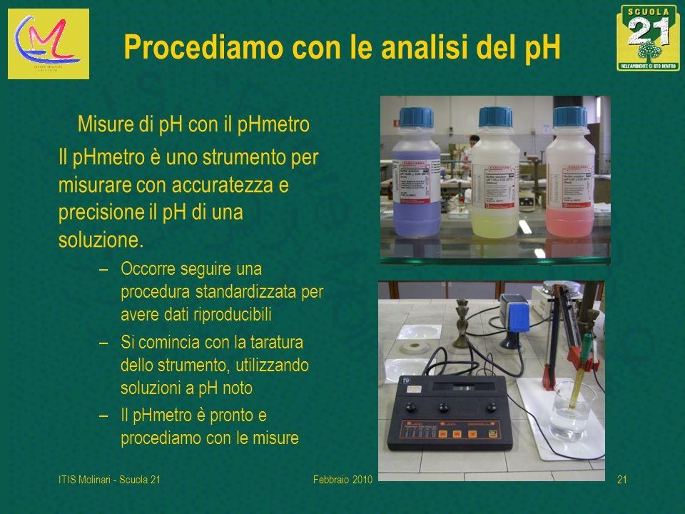 Procediamo con le analisi del pH