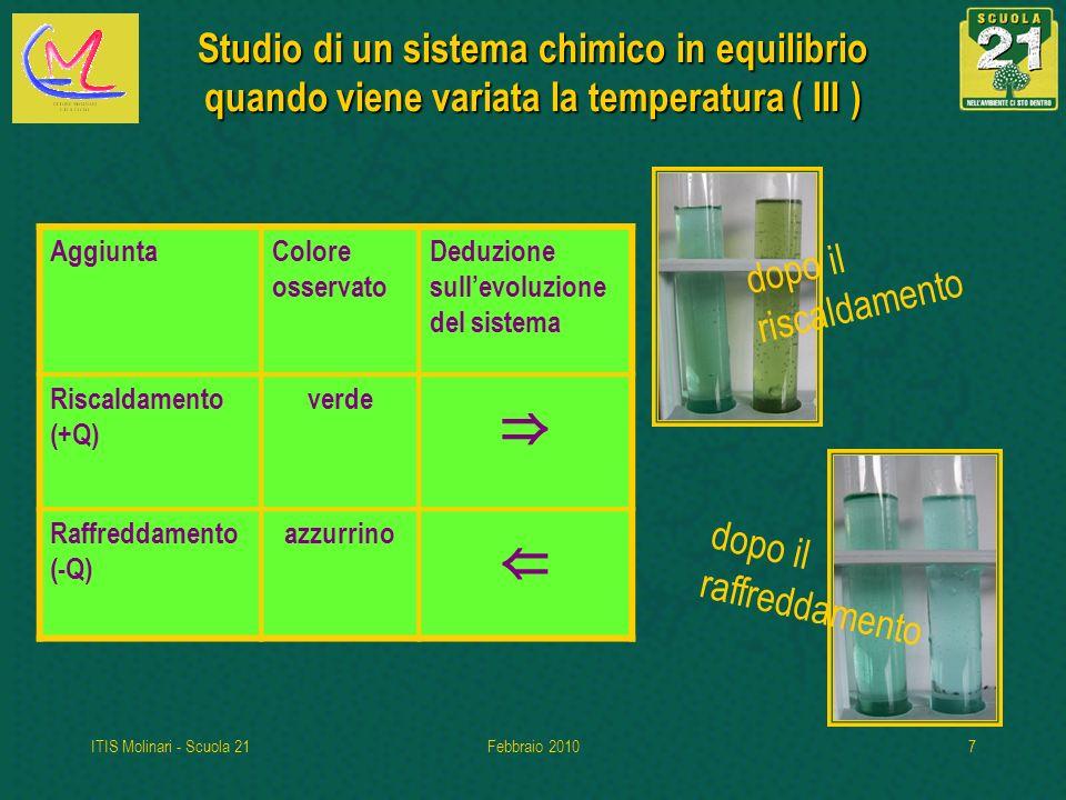 Studio di un sistema chimico in equilibrio quando viene variata la temperatura ( III )