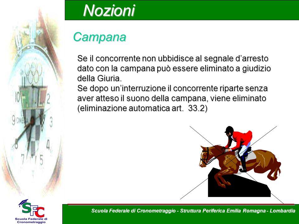 Nozioni Campana. Se il concorrente non ubbidisce al segnale d'arresto dato con la campana può essere eliminato a giudizio della Giuria.