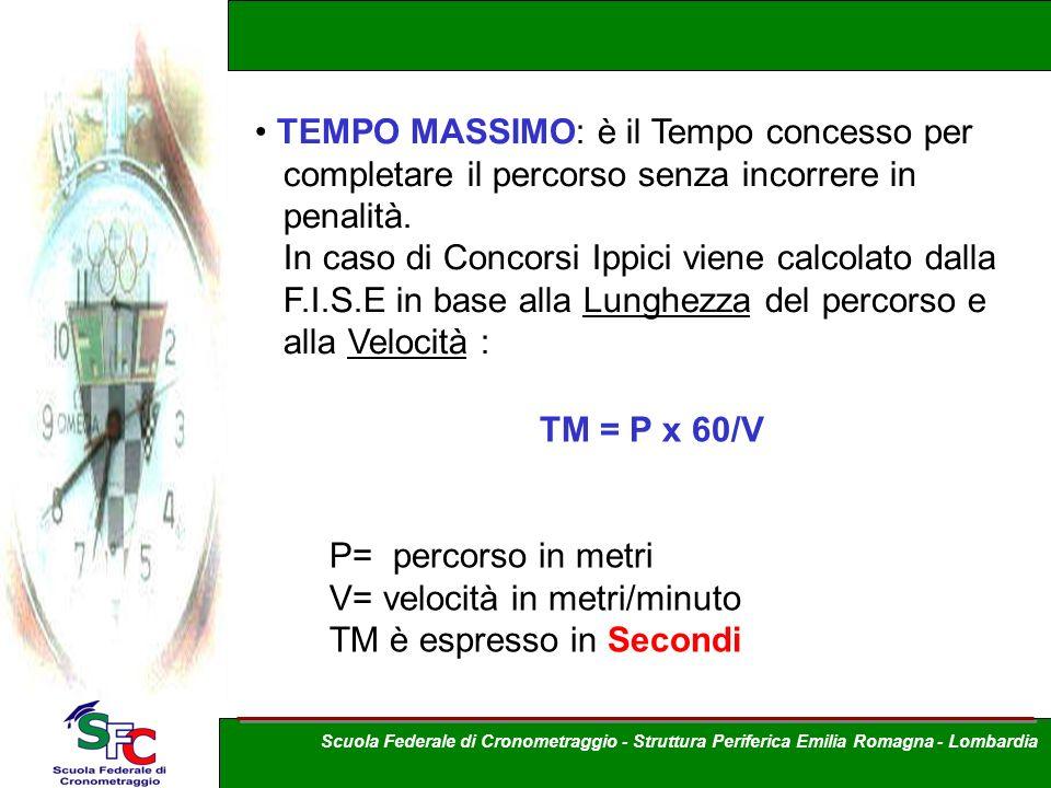 V= velocità in metri/minuto TM è espresso in Secondi