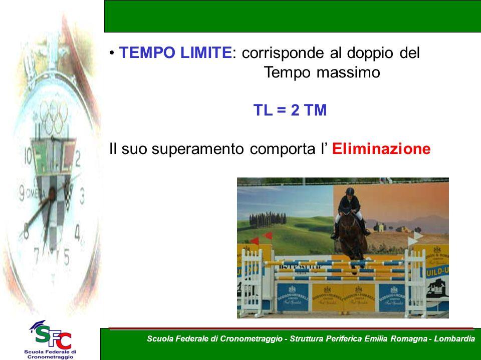 TEMPO LIMITE: corrisponde al doppio del Tempo massimo TL = 2 TM