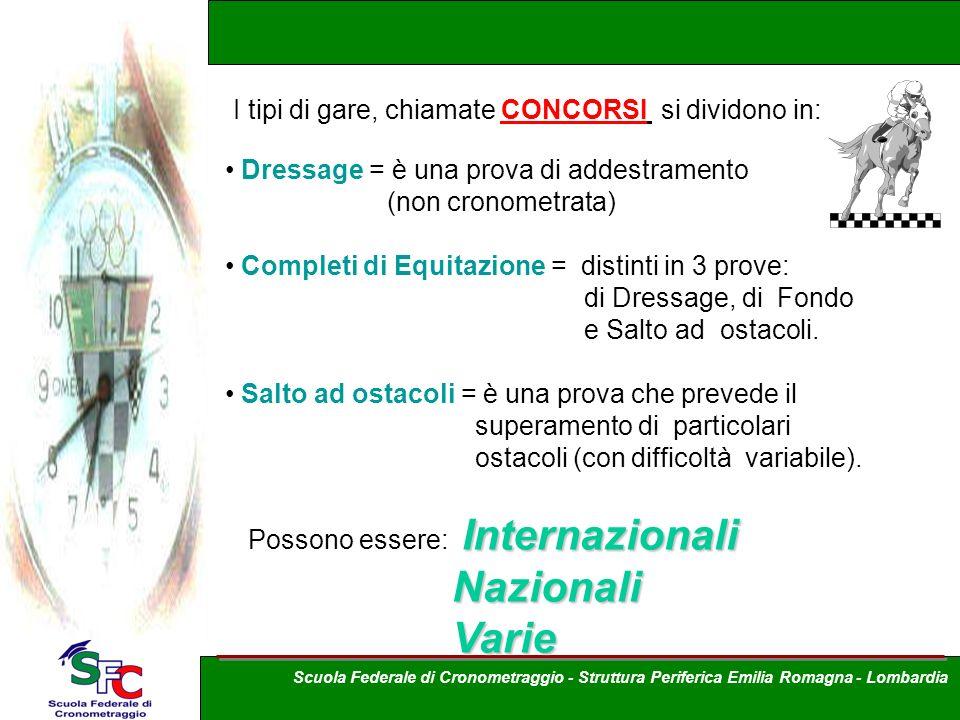 Nazionali Varie I CONCORSI IPPICI
