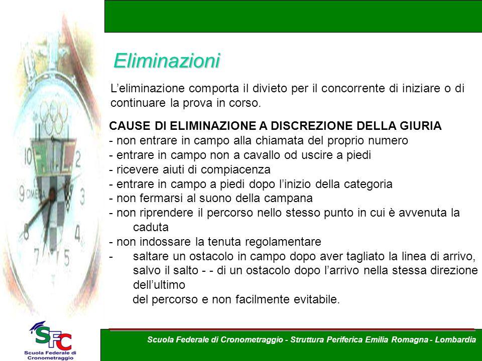 Eliminazioni L'eliminazione comporta il divieto per il concorrente di iniziare o di continuare la prova in corso.