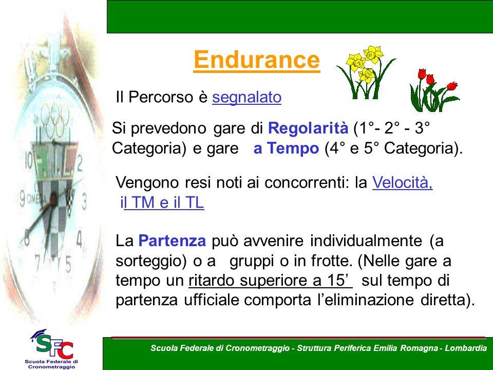 Endurance Il Percorso è segnalato