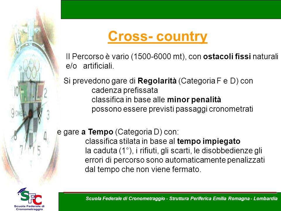 Cross- countryIl Percorso è vario (1500-6000 mt), con ostacoli fissi naturali e/o artificiali.