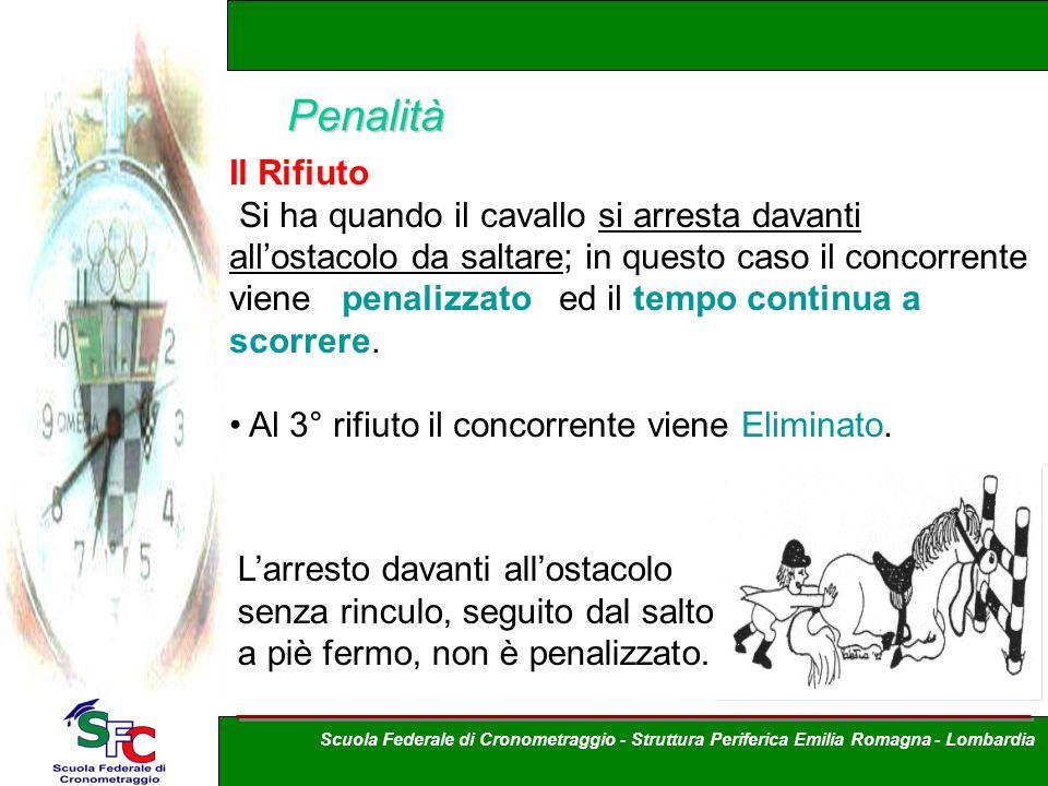 Penalità Il Rifiuto.