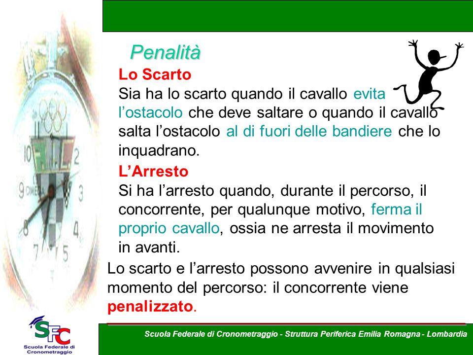 Penalità Lo Scarto.
