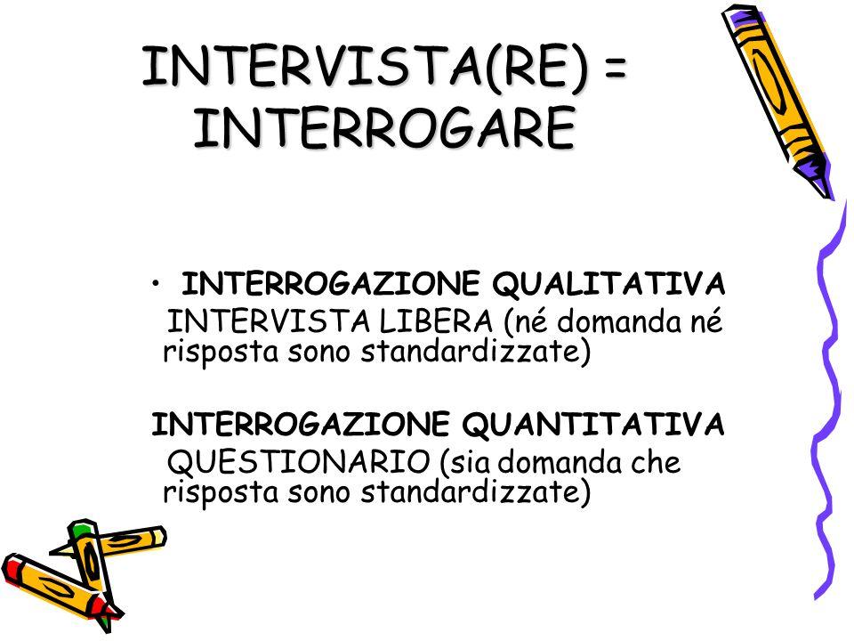 INTERVISTA(RE) = INTERROGARE