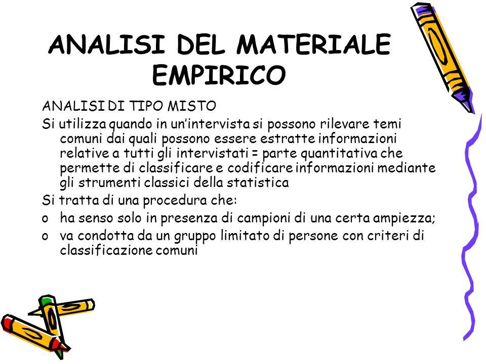 ANALISI DEL MATERIALE EMPIRICO
