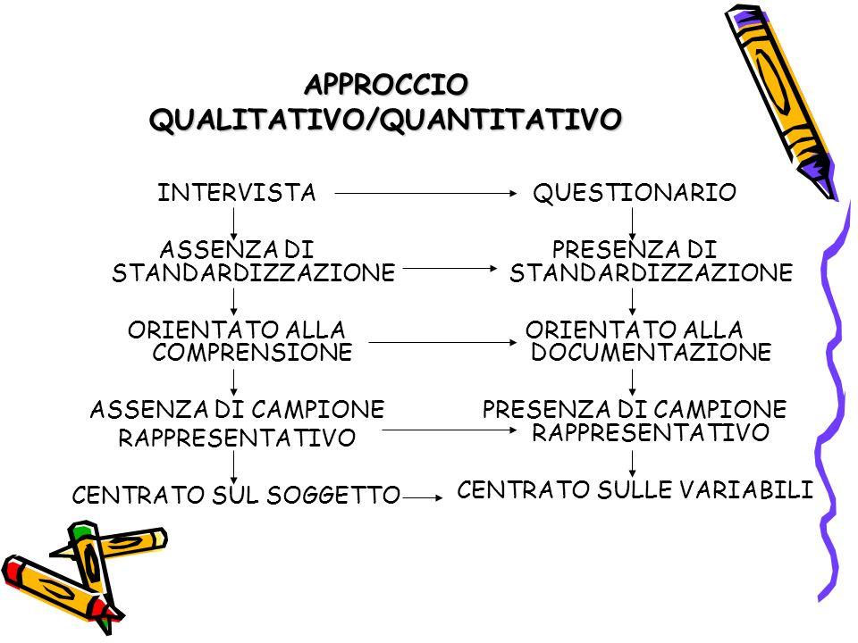APPROCCIO QUALITATIVO/QUANTITATIVO