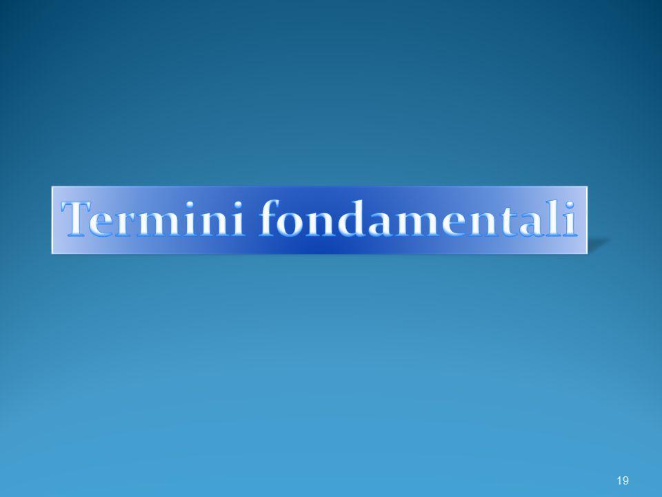 Termini fondamentali