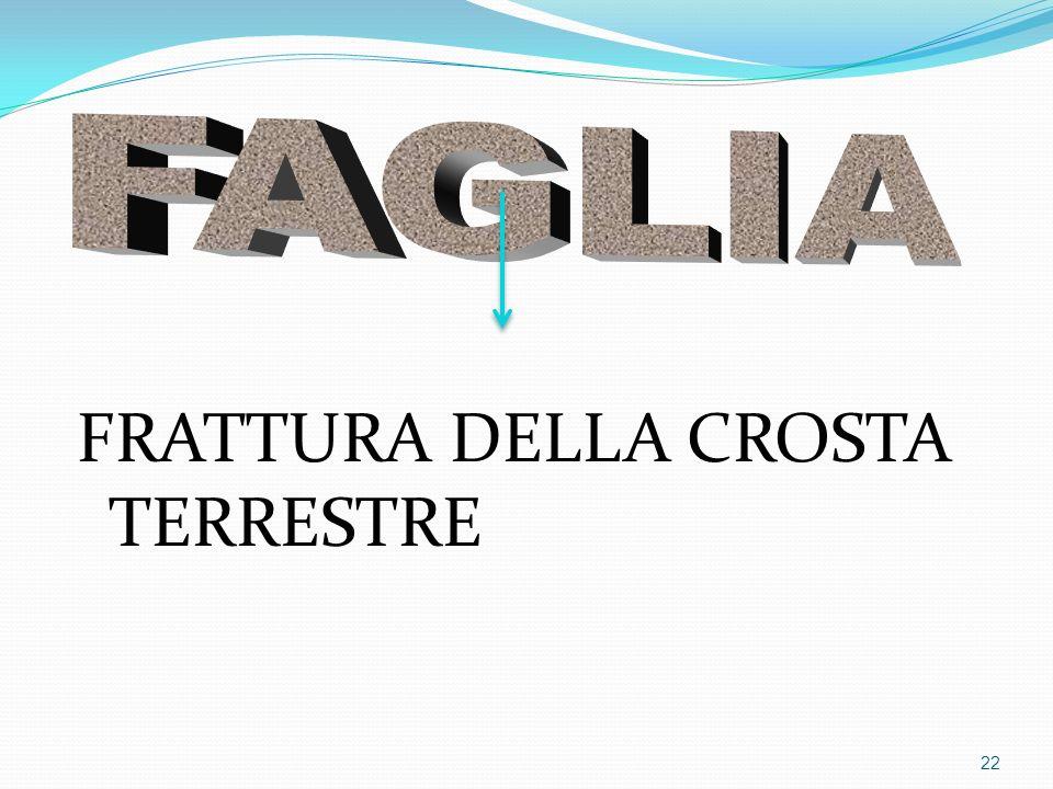 FRATTURA DELLA CROSTA TERRESTRE
