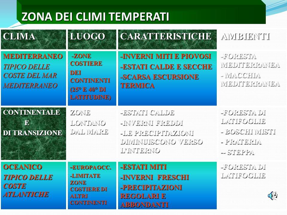 ZONA DEI CLIMI TEMPERATI