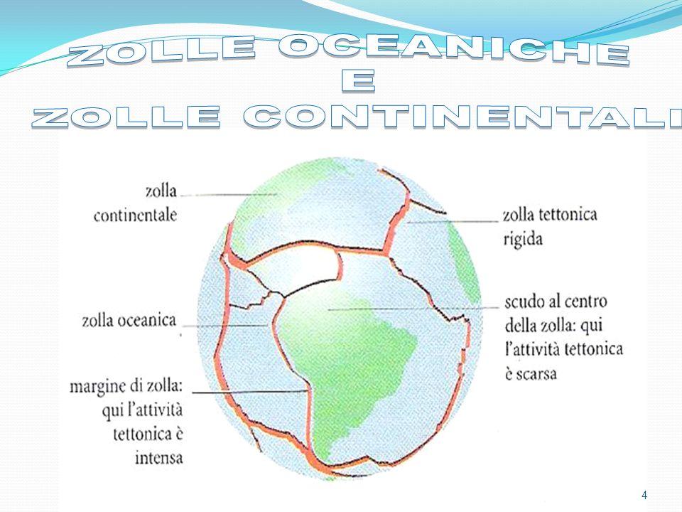 ZOLLE OCEANICHE E ZOLLE CONTINENTALI