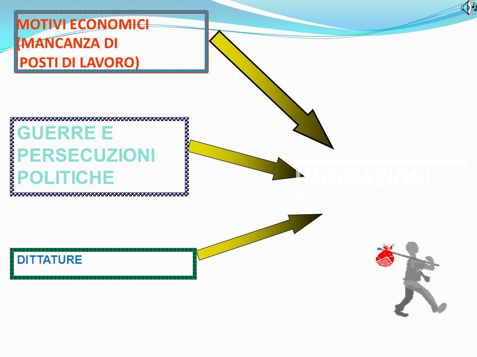 MOTIVI ECONOMICI (MANCANZA DI POSTI DI LAVORO)