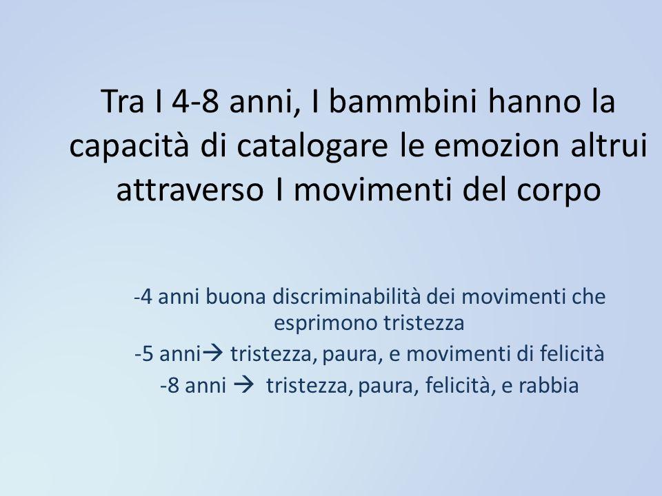 Tra I 4-8 anni, I bammbini hanno la capacità di catalogare le emozion altrui attraverso I movimenti del corpo