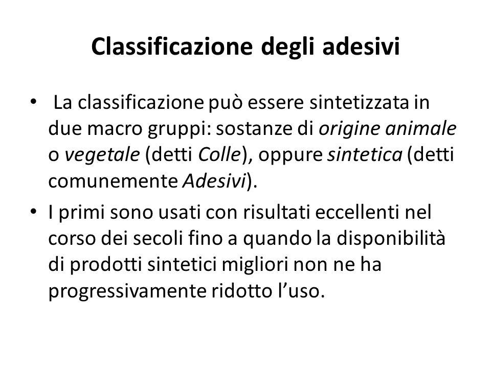 Classificazione degli adesivi