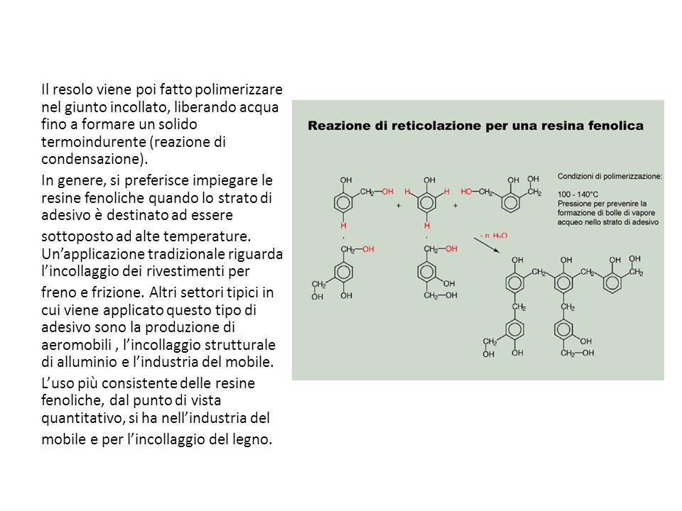 Il resolo viene poi fatto polimerizzare nel giunto incollato, liberando acqua fino a formare un solido termoindurente (reazione di condensazione).