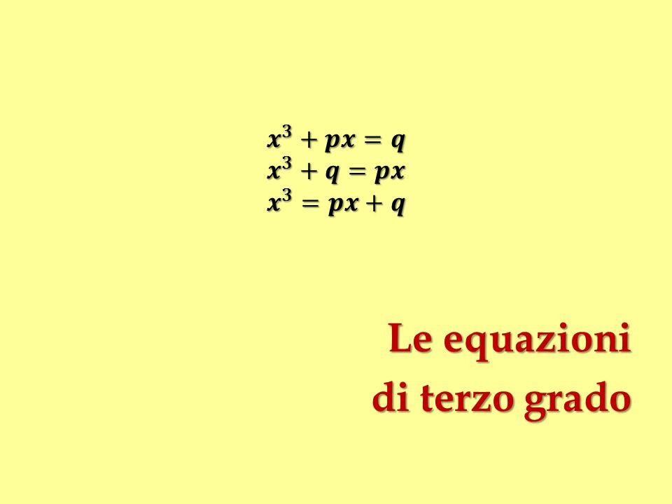 𝒙 𝟑 +𝒑𝒙=𝒒 𝒙 𝟑 +𝒒=𝒑𝒙 𝒙 𝟑 =𝒑𝒙+𝒒 Le equazioni di terzo grado