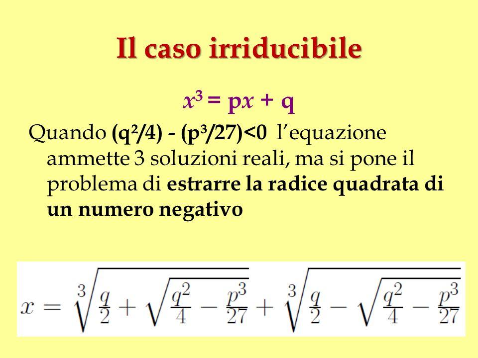 Il caso irriducibile x3 = px + q
