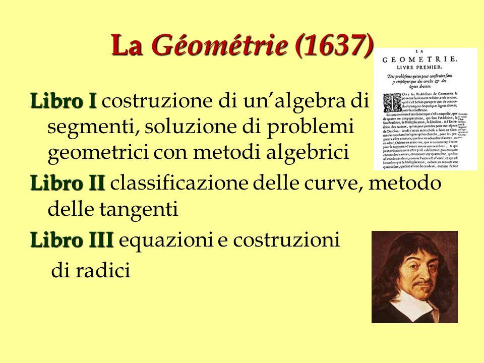 La Géométrie (1637) Libro I costruzione di un'algebra di segmenti, soluzione di problemi geometrici con metodi algebrici.