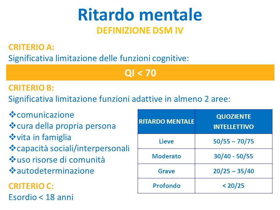 Ritardo mentale DEFINIZIONE DSM IV