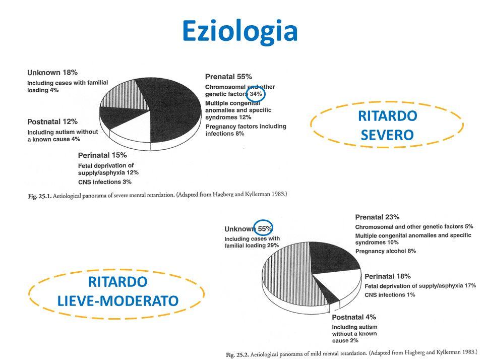 Eziologia RITARDO SEVERO RITARDO LIEVE-MODERATO 4