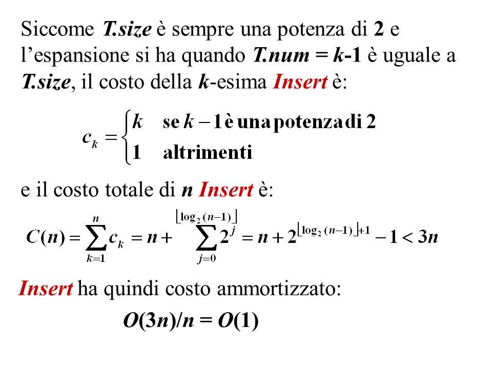 Siccome T.size è sempre una potenza di 2 e l'espansione si ha quando T.num = k-1 è uguale a T.size, il costo della k-esima Insert è: