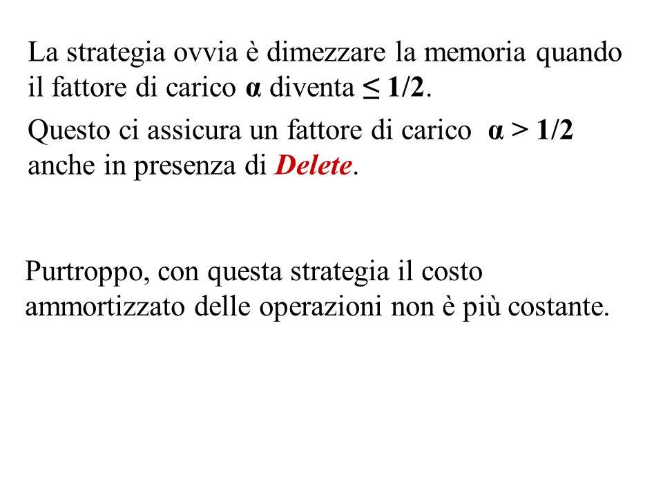 La strategia ovvia è dimezzare la memoria quando il fattore di carico α diventa ≤ 1/2.