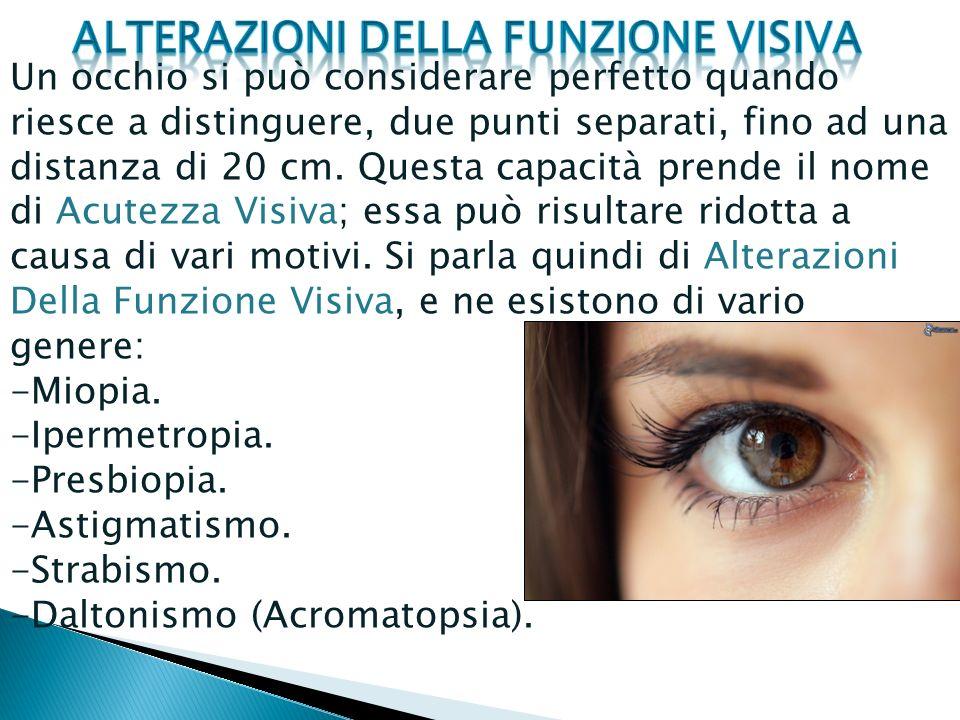 Alterazioni della funzione visiva