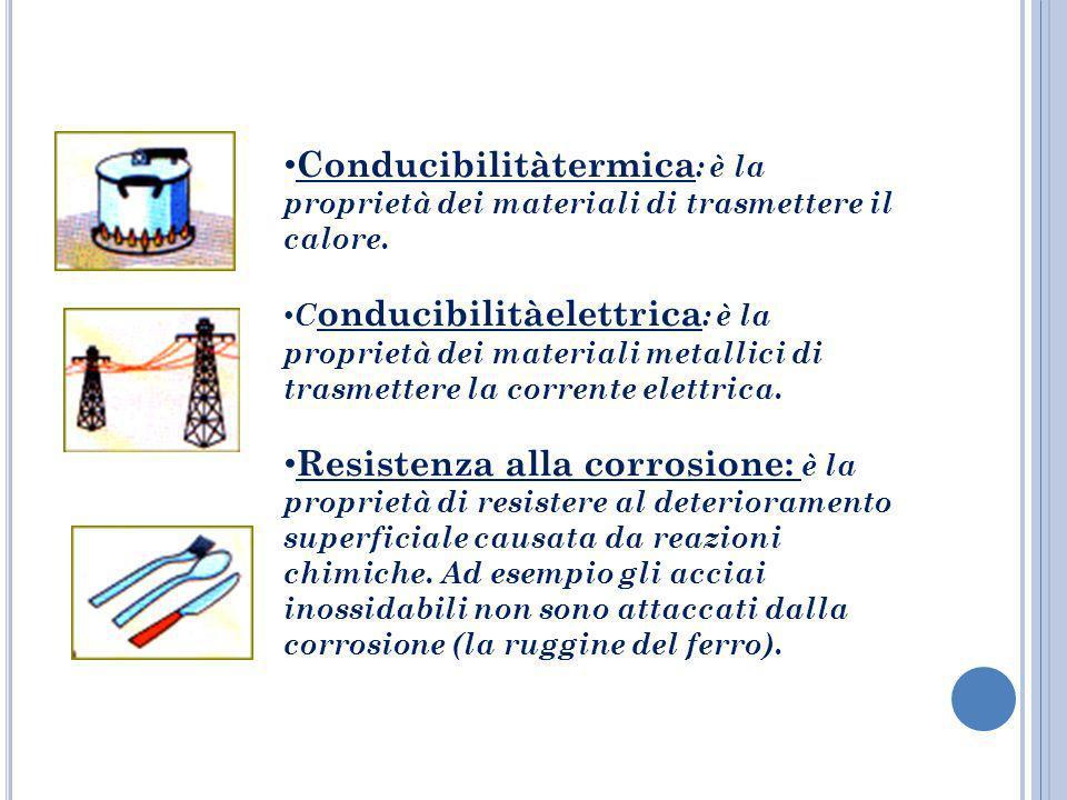 Conducibilitàtermica: è la proprietà dei materiali di trasmettere il calore.