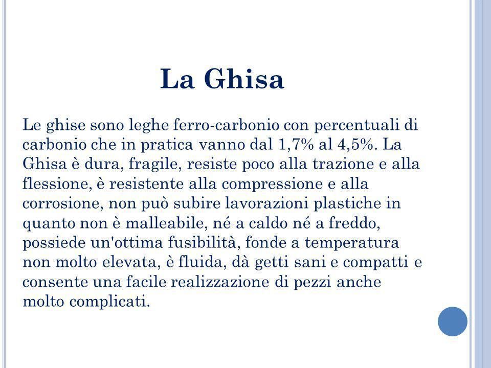 La Ghisa