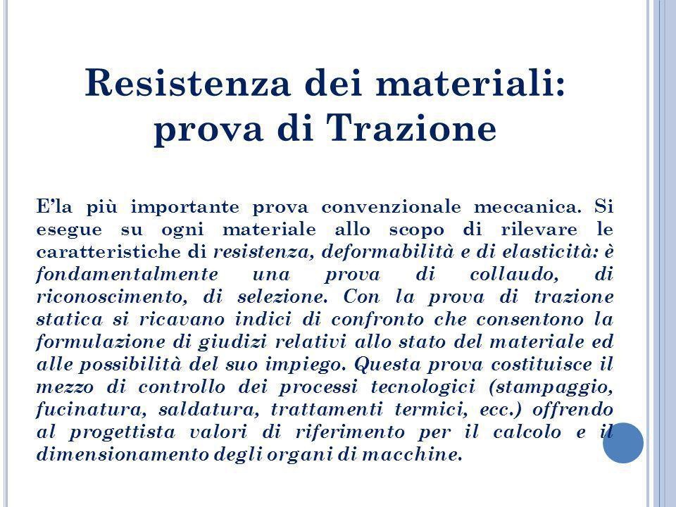 Resistenza dei materiali: