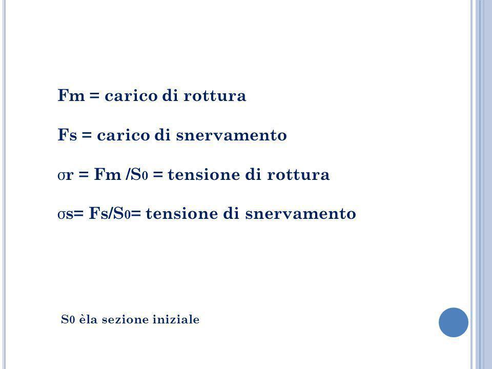 Fs = carico di snervamento σr = Fm /S0 = tensione di rottura