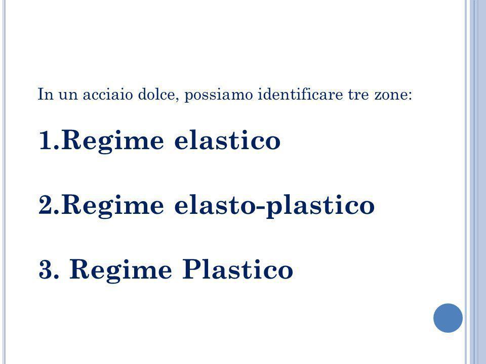 2.Regime elasto-plastico 3. Regime Plastico