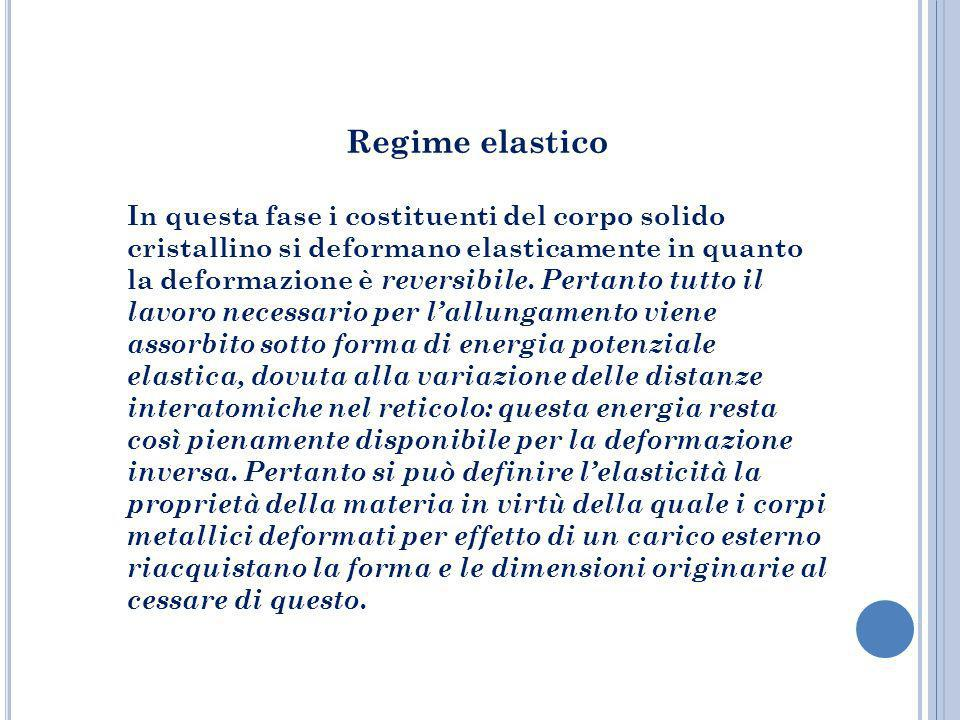 Regime elastico
