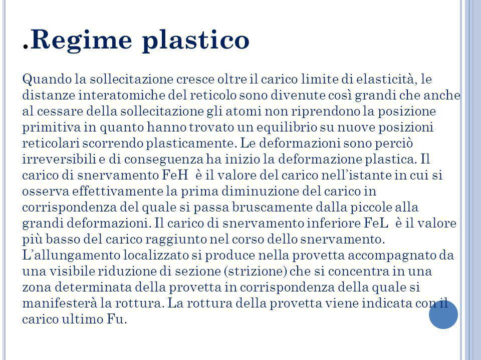 .Regime plastico