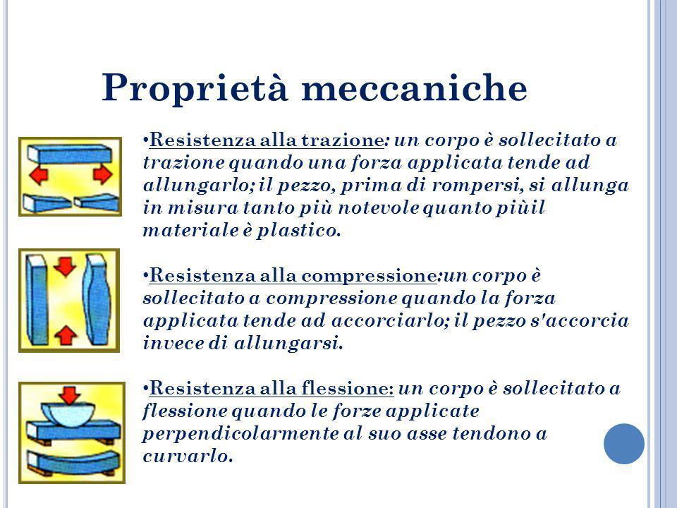 Proprietà meccaniche