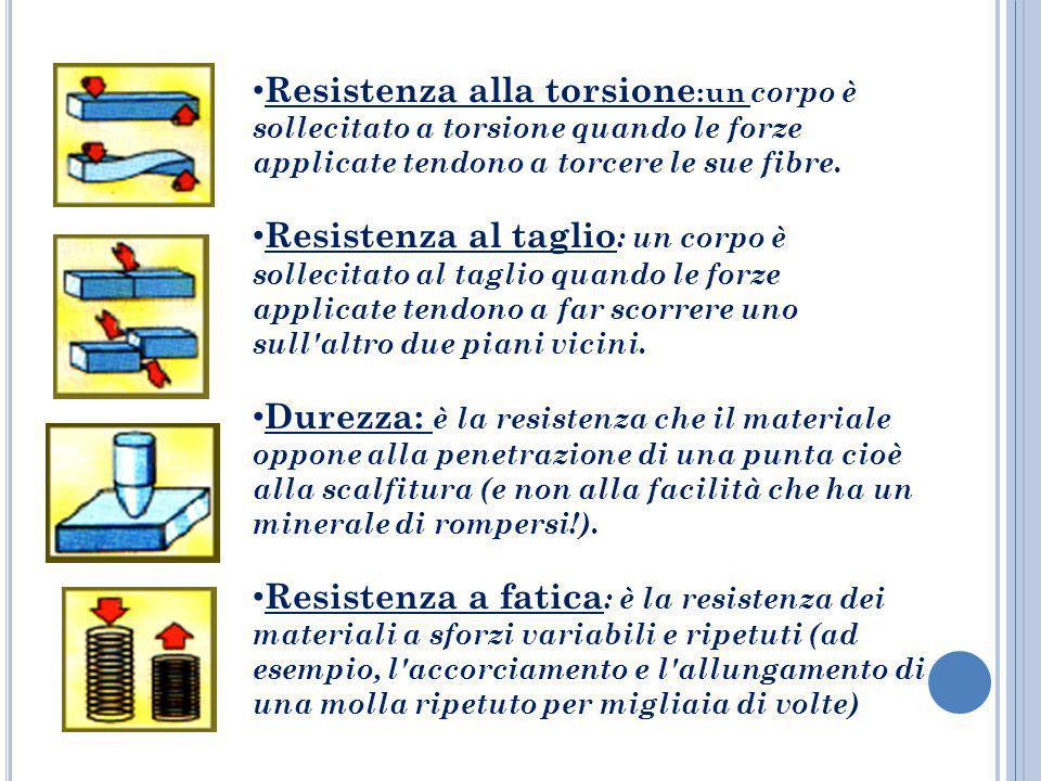 Resistenza alla torsione:un corpo è sollecitato a torsione quando le forze applicate tendono a torcere le sue fibre.