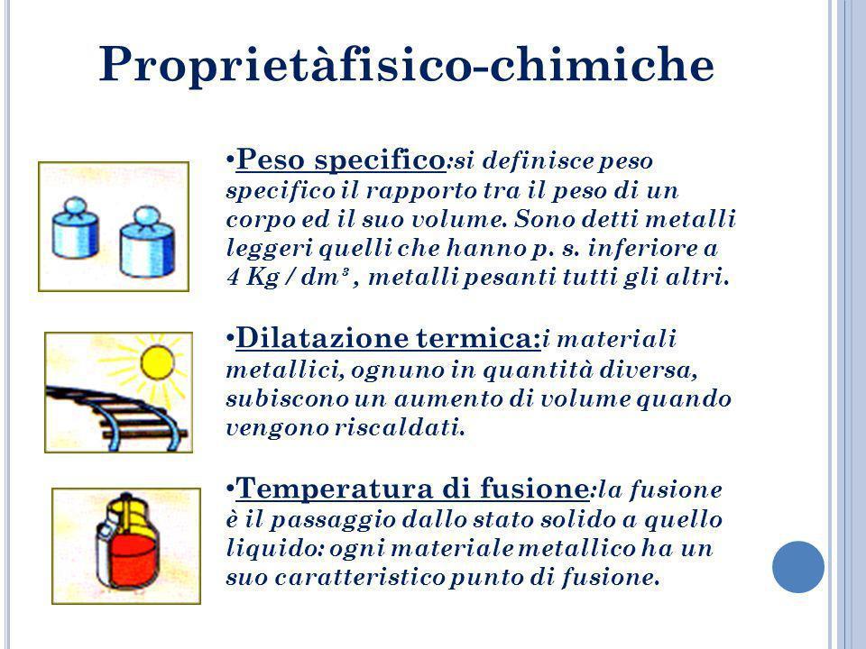 Proprietàfisico-chimiche