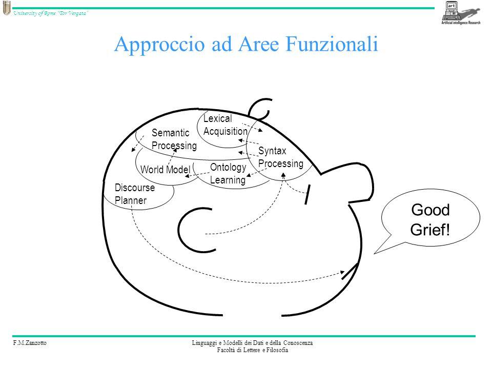 Approccio ad Aree Funzionali